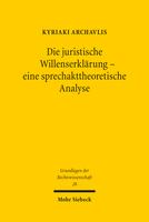Die juristische Willenserklärung – eine sprechakttheoretische Analyse